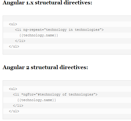 AngularJS Structural Directives