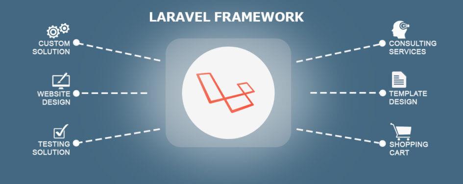 Why Laravel Is Best Amongst Other Php Frameworks?