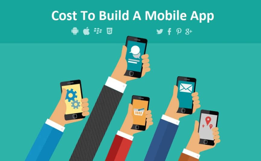 Cost To Build A Mobile App