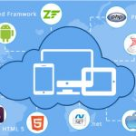 Business Application Development: A Vital Tool to Expand Your Business Market Share