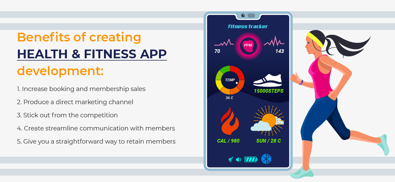 Benefits of creating Health & Fitness App development