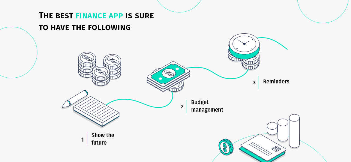 The best finance app is sure to have the following features
