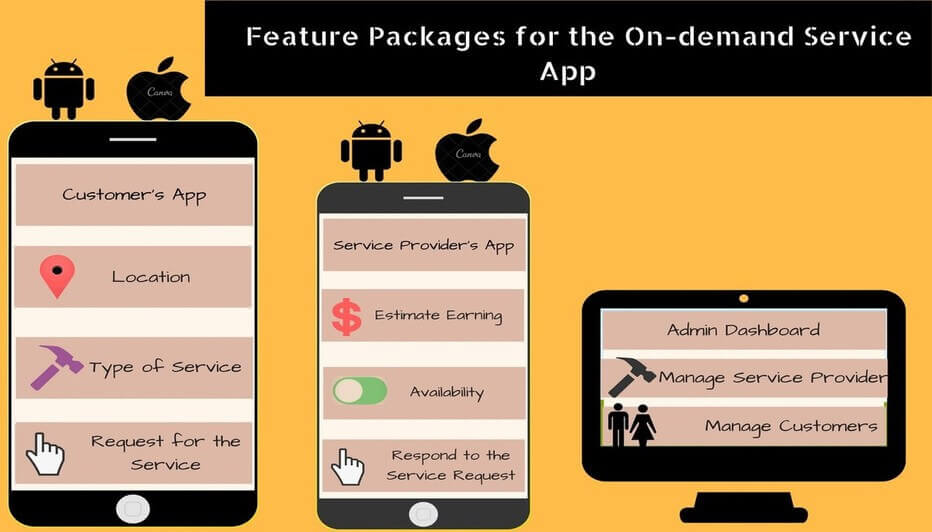 on demand app development services