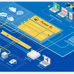 How Practicing Power BI & SQL Helps Business to Boost Revenue Schema?