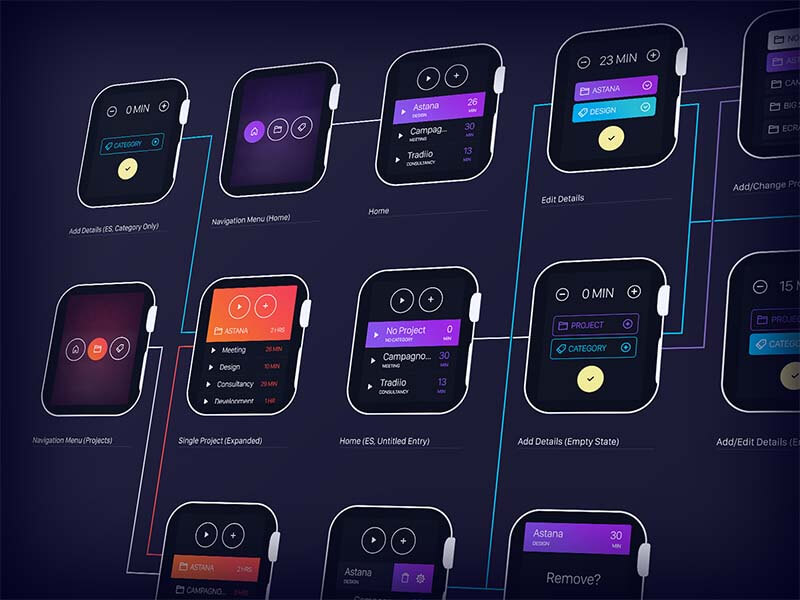 WatchOS Apps Design