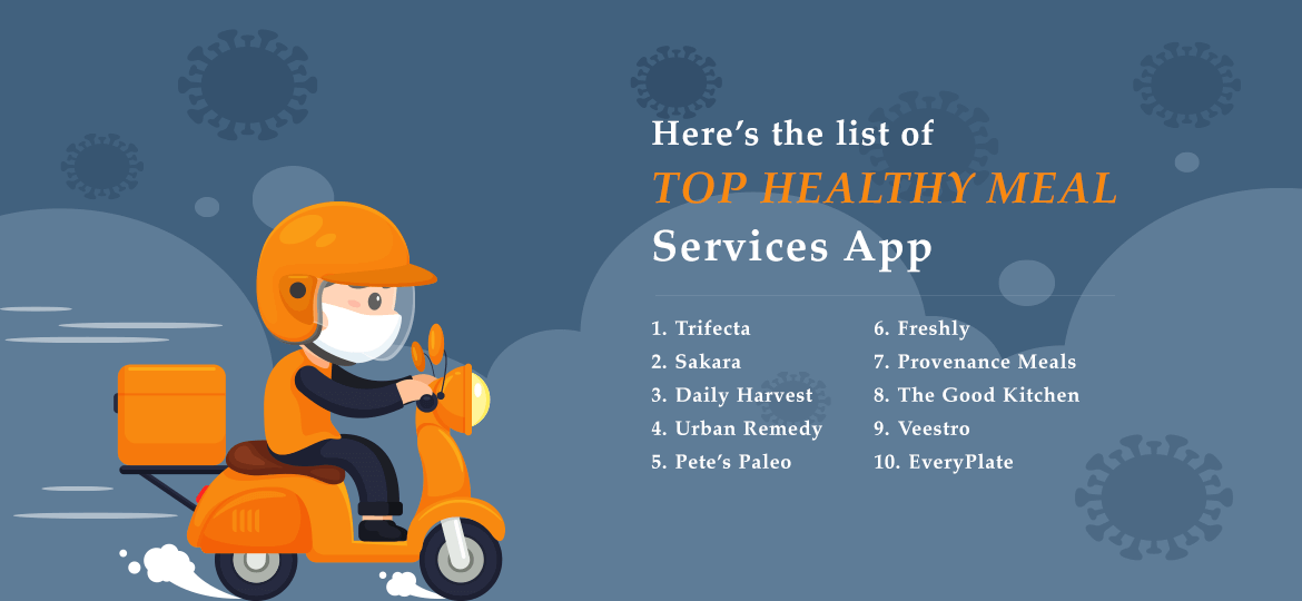 Here's the list of top healthy meal services app: