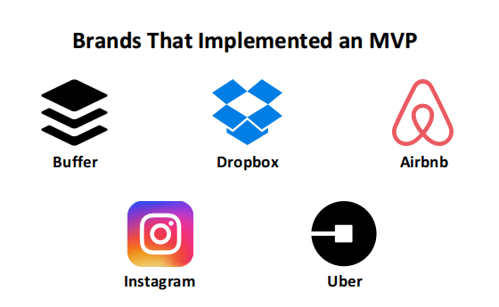 Brands app implement in MVPs