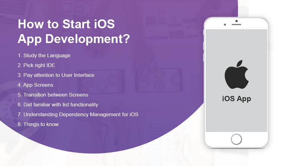 How to start iOS App Development?