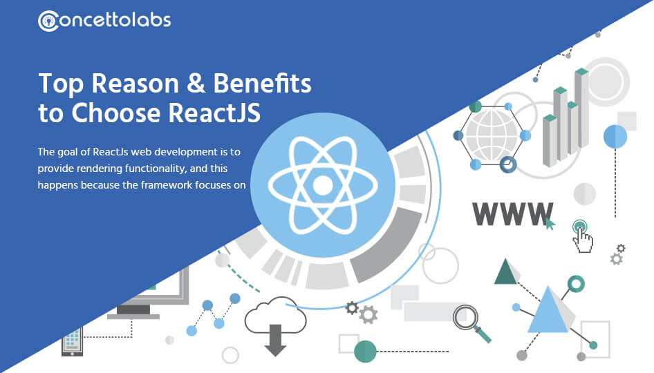 Top Reason Benefits To Choose Reactjs For Your Next Project