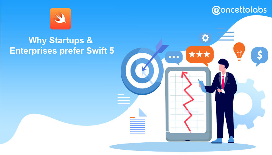 Reasons Why Startups & Enterprises prefer Swift for their iPhone App Development Services