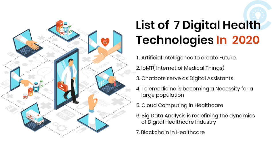 List of 7 digital health technologies in 2020