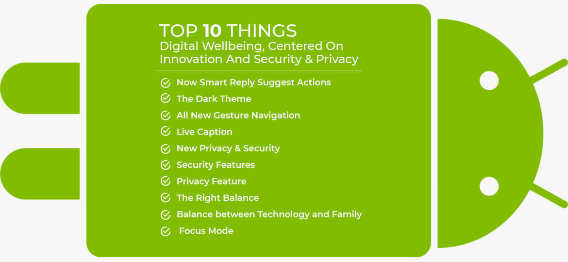 Top 10 Things, Digital Wellbeing, Centered On Innovation And Security & Privacy