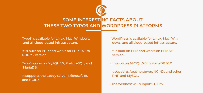 TYPO3 and WordPress platforms