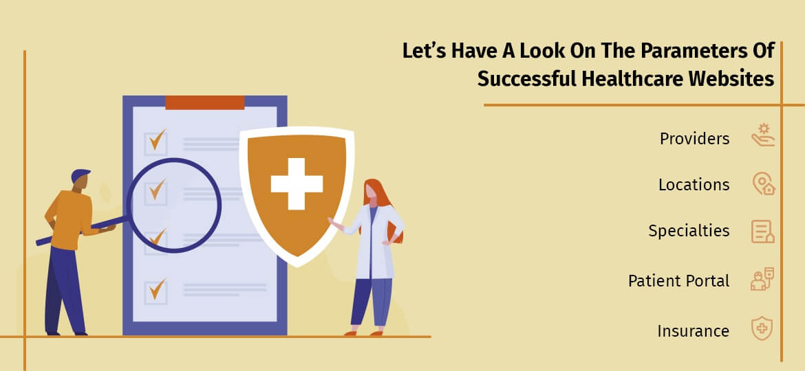 Let's Have A Look On The Parameters Of Successful Healthcare Websites