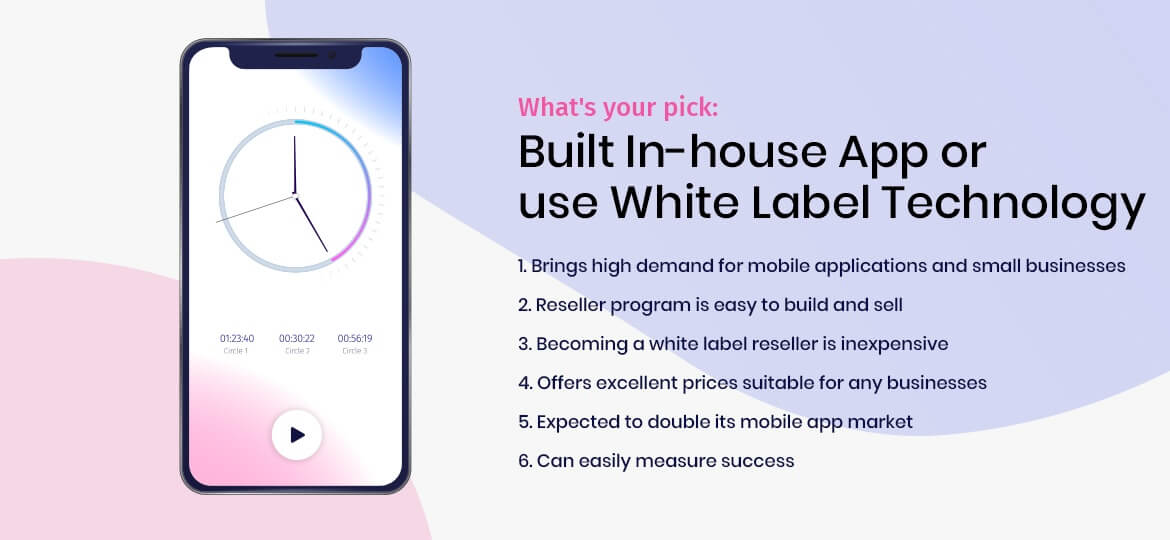 What's your pick: Built In-house App or use White Label Technology