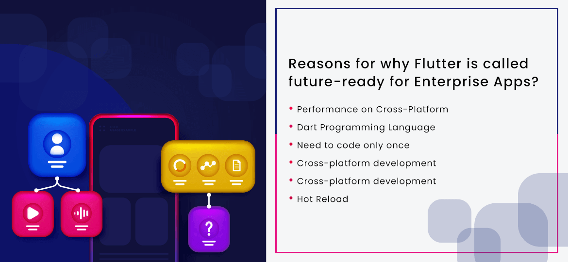 Reasons for why Flutter is called future-ready for Enterprise Apps?