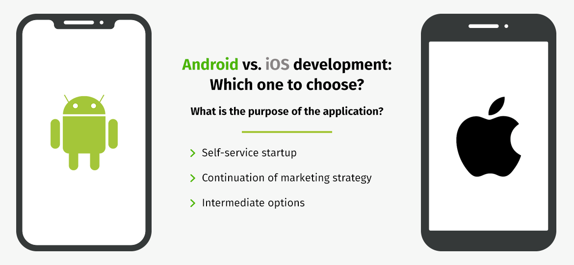 Android vs. iOS development: Which one to choose? What is the purpose of the application?