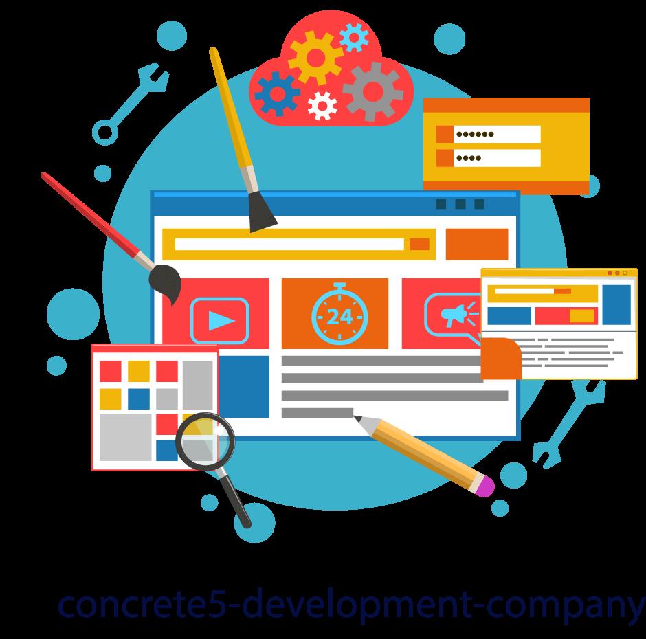 concrete5-development Services