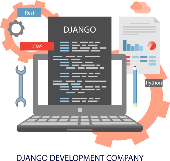 Django development company