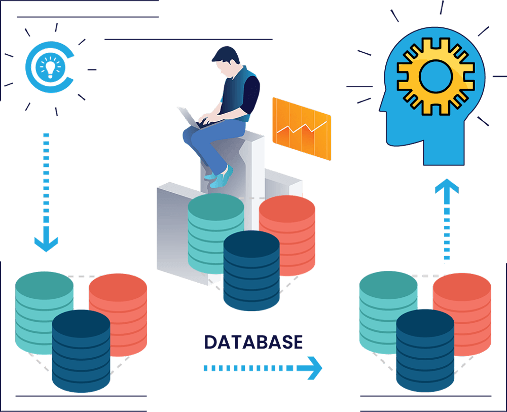 Database Technology And Tools